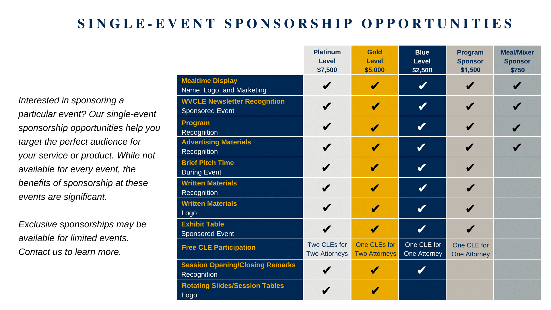 Single-Event Partnership Opportunities chart showing the multiple sponsorship levels.